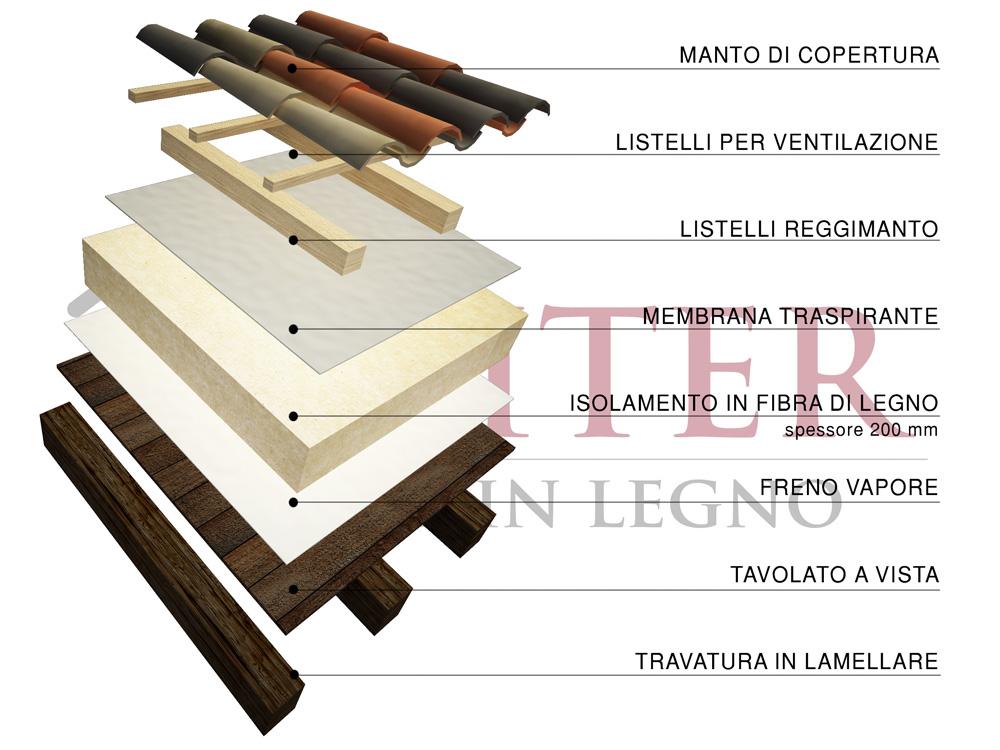 Modello rialto 135 m2 casa in legno con tetto a 2 falde for Case con struttura in legno a un solo piano