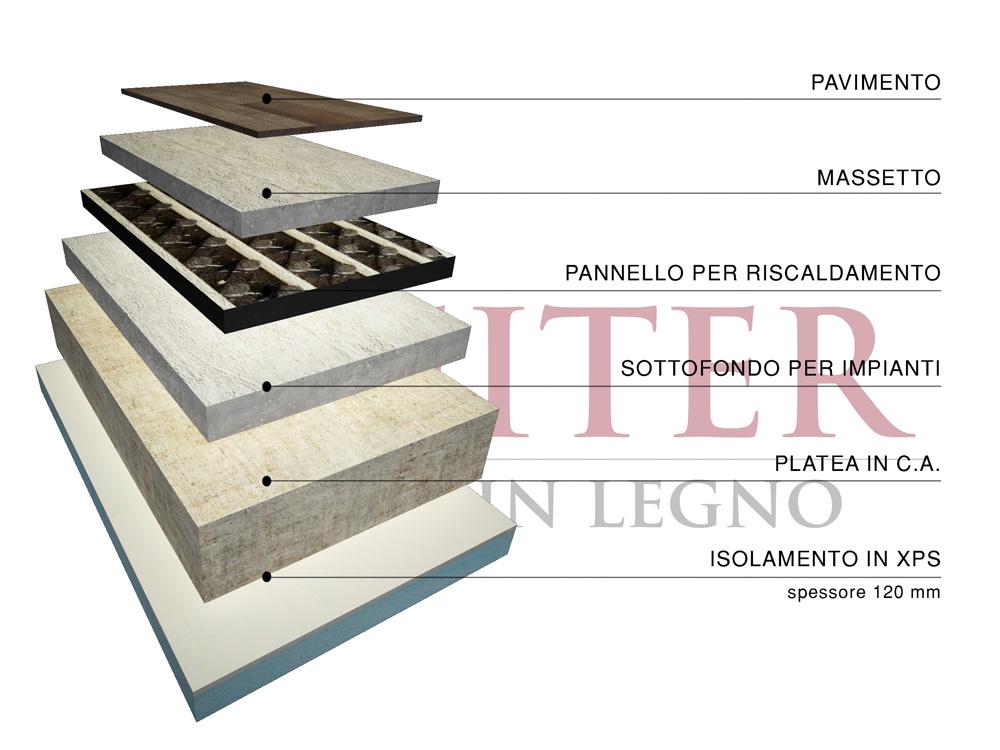 Case in legno in classe a pareti tetto pavimento for Fondazioni per case in legno